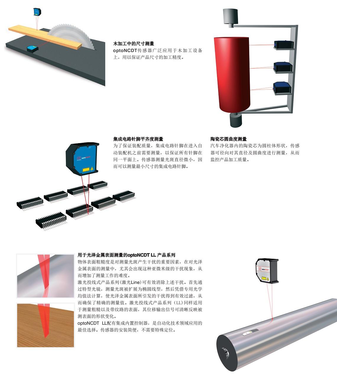 激光位移传感器应用案例