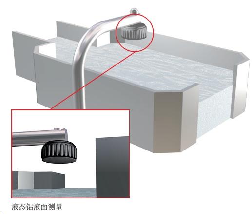 电涡流位移传感器测量液态金属液面
